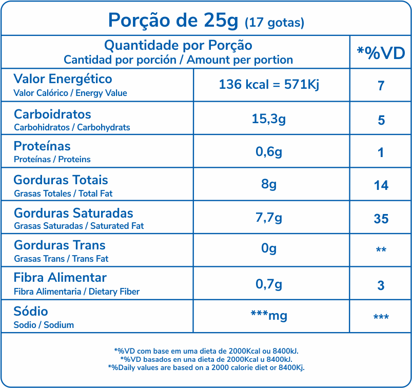 tabela nutricional Roma Confeiteiro Ao Leite gotas 1,01Kg