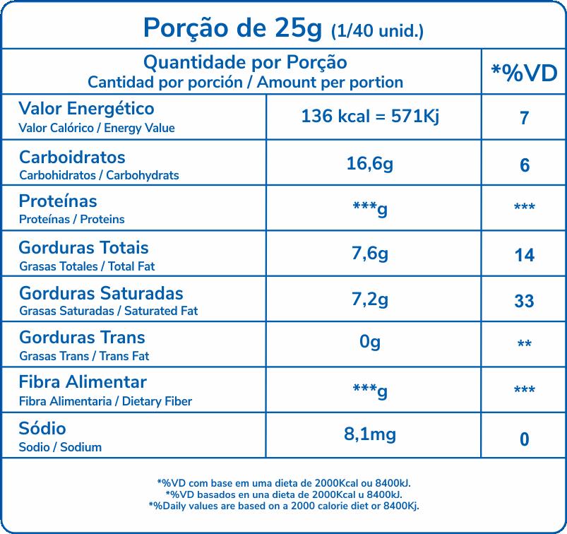tabela nutricional Roma Confeiteiro Branco 1,01Kg