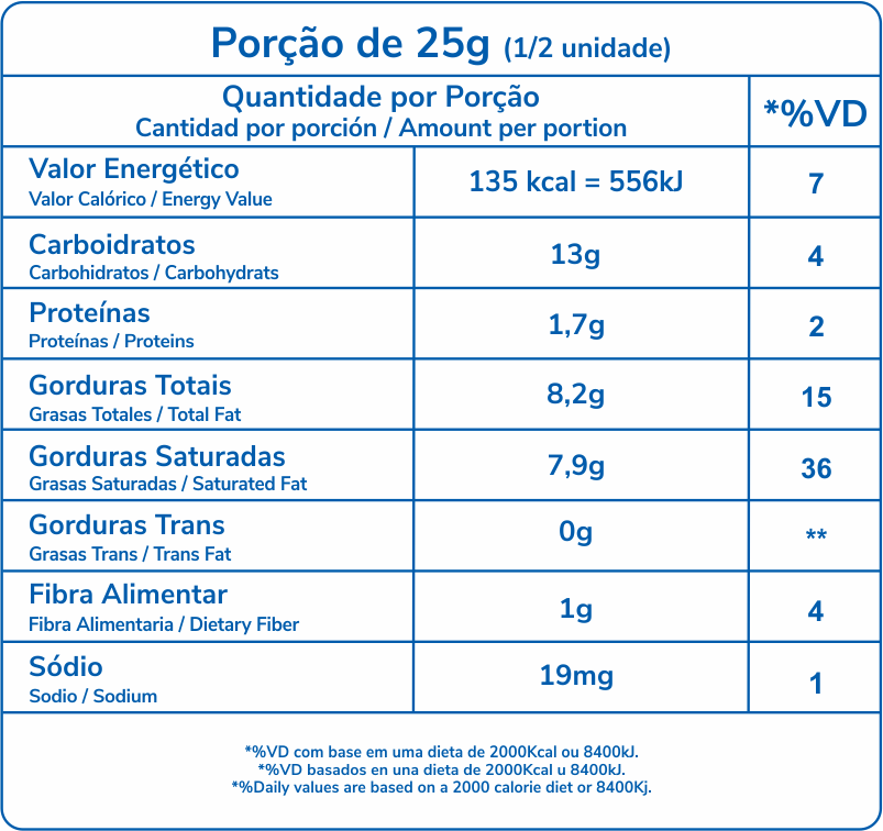 tabela nutricional Royale Ao Leite 40g