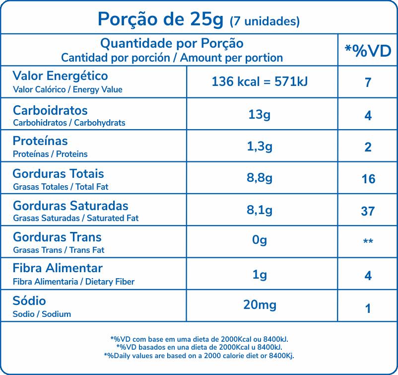 tabela nutricional Mix de Moedas 150g