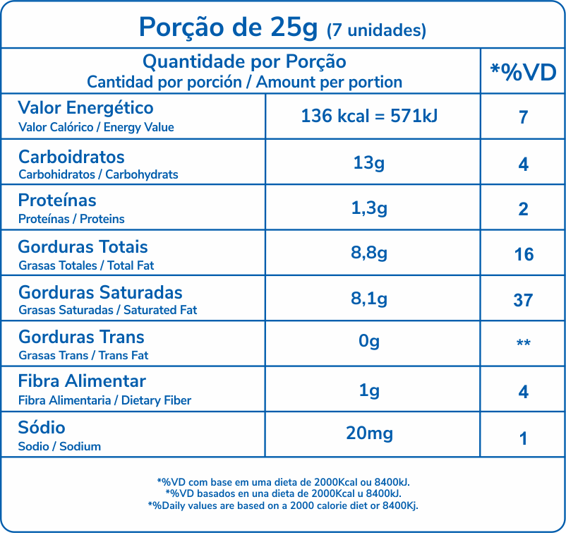 tabela nutricional Moedas 1 Real Pote 150g